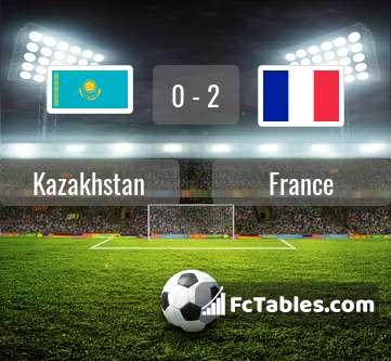 Preview image Kazakhstan - France