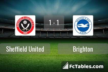 Anteprima della foto Sheffield United - Brighton & Hove Albion