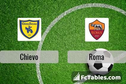 Preview image Chievo - Roma