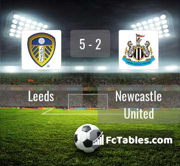 Preview image Leeds - Newcastle United