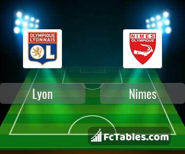 Preview image Lyon - Nimes