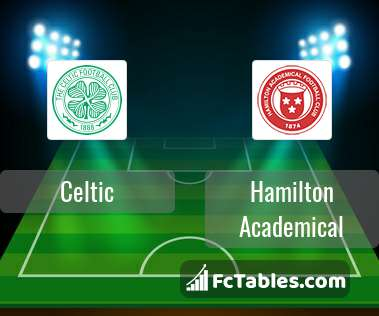 Celtic Glasgow Hamilton Academical H2H