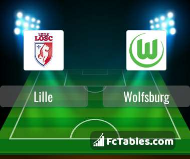 Preview image Lille - Wolfsburg