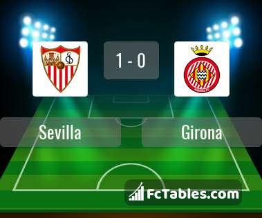 Podgląd zdjęcia Sevilla FC - Girona