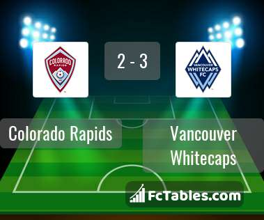 Anteprima della foto Colorado Rapids - Vancouver Whitecaps