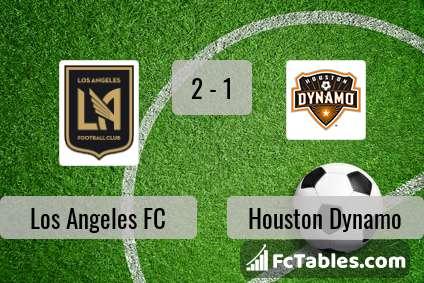 Podgląd zdjęcia Los Angeles FC - Houston Dynamo