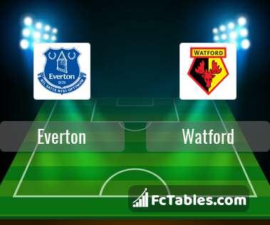Anteprima della foto Everton - Watford