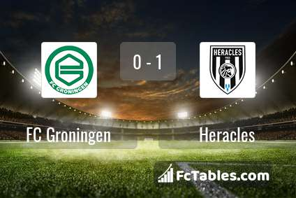 Fc Groningen Vs Heracles H2h 23 Dec 2020 Head To Head Stats Prediction