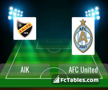 Preview image AIK - AFC United