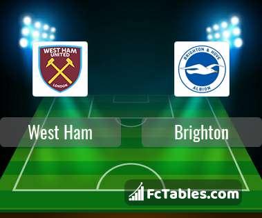 Anteprima della foto West Ham United - Brighton & Hove Albion