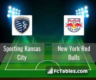 Preview image Sporting Kansas City - New York Red Bulls