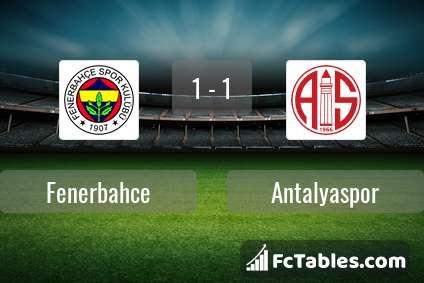 Preview image Fenerbahce - Antalyaspor