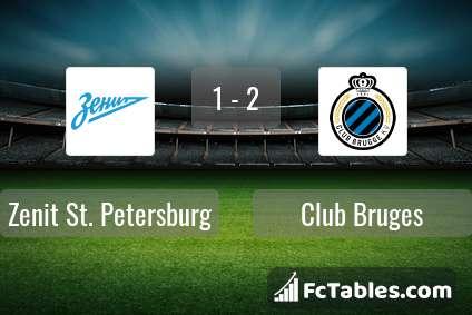 Podgląd zdjęcia Zenit St Petersburg - Club Brugge
