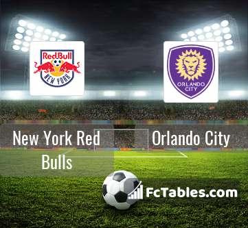 Podgląd zdjęcia New York Red Bulls - Orlando City