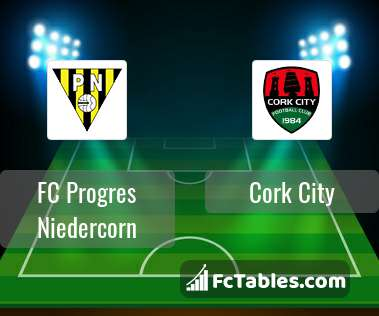 Preview image FC Progres Niedercorn - Cork City