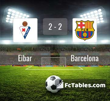 Preview image Eibar - Barcelona