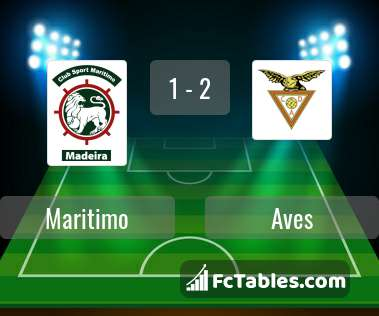 Preview image Maritimo - Aves