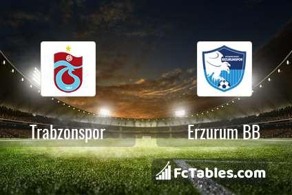 Trabzonspor Erzurum BB H2H