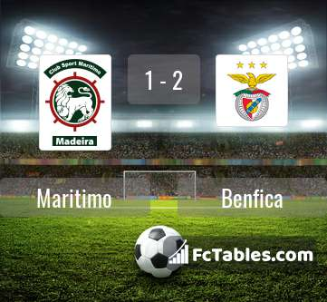 Preview image Maritimo - Benfica