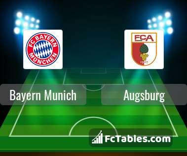 Podgląd zdjęcia Bayern Monachium - Augsburg