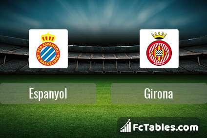 Espanyol Girona H2H