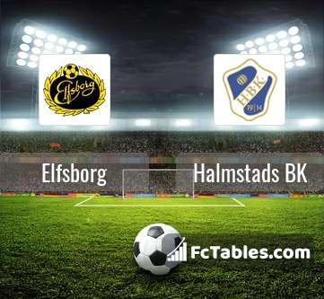 Preview image Elfsborg - Halmstads BK