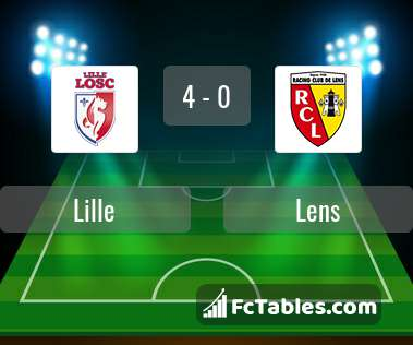 Preview image Lille - Lens