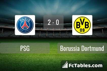Anteprima della foto PSG - Borussia Dortmund