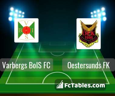 Preview image Varbergs BoIS FC - Oestersunds FK
