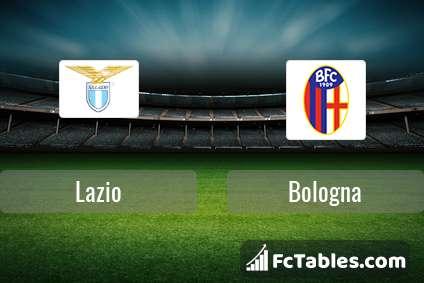 Anteprima della foto Lazio - Bologna
