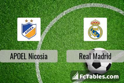 Preview image APOEL Nicosia - Real Madrid