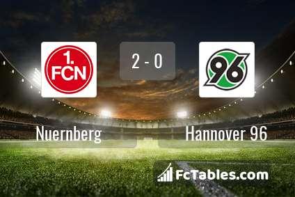 Podgląd zdjęcia Nuernberg - Hannover 96