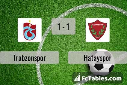 Preview image Trabzonspor - Hatayspor