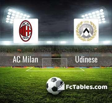 Anteprima della foto AC Milan - Udinese
