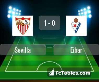 Preview image Sevilla - Eibar