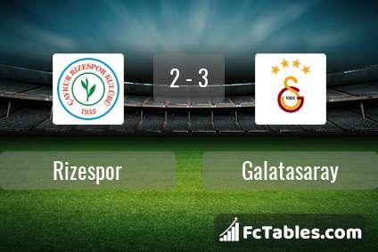 Anteprima della foto Rizespor - Galatasaray