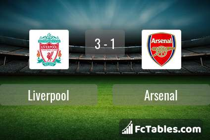 Preview image Liverpool - Arsenal