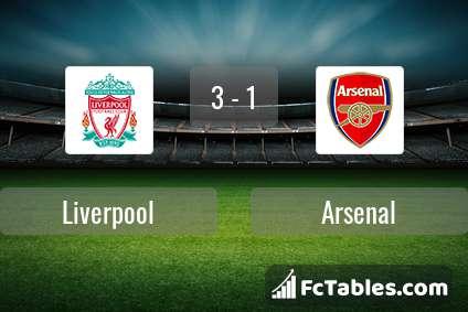 Anteprima della foto Liverpool - Arsenal