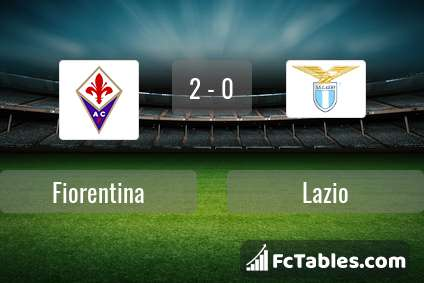 Podgląd zdjęcia Fiorentina - Lazio Rzym