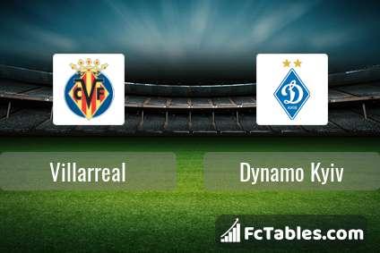 Preview image Villarreal - Dynamo Kyiv