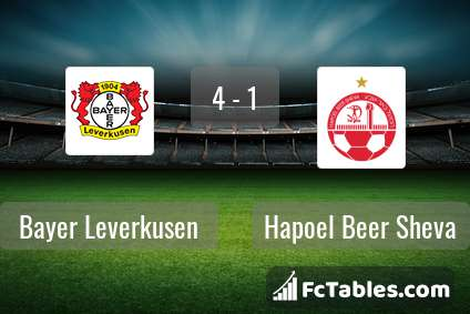 Podgląd zdjęcia Bayer Leverkusen - Hapoel Be'er Szewa