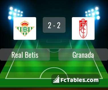 Podgląd zdjęcia Real Betis - Granada