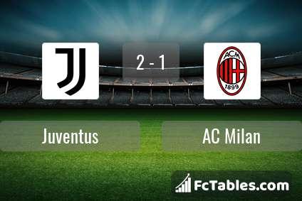 Anteprima della foto Juventus - AC Milan