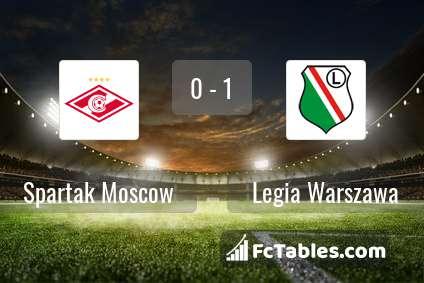 Preview image Spartak Moscow - Legia Warszawa