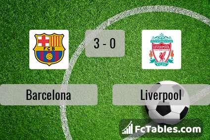 Podgląd zdjęcia FC Barcelona - Liverpool FC