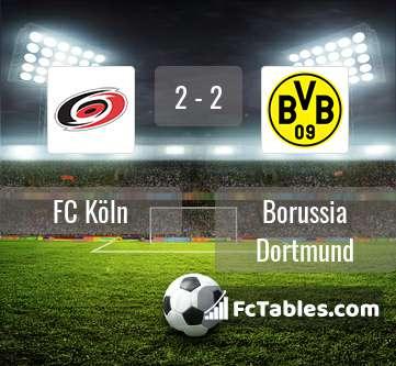 Preview image FC Köln - Borussia Dortmund