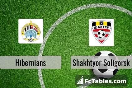 Preview image Hibernians - Shakhtyor Soligorsk