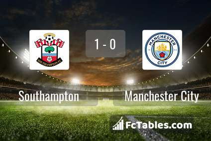 Preview image Southampton - Manchester City