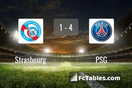 Preview image Strasbourg - PSG