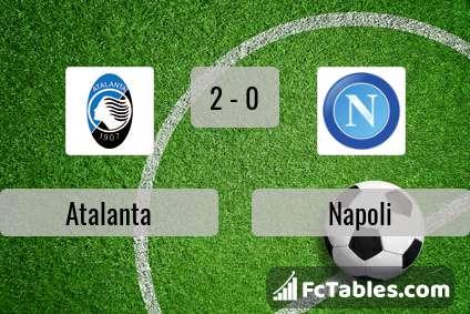 Anteprima della foto Atalanta - Napoli